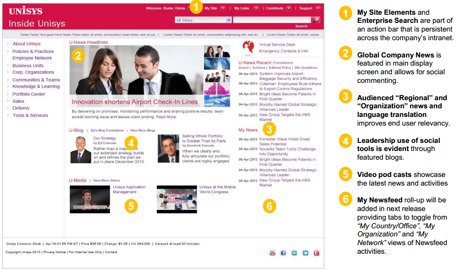 Unisys social intranet home page and legend 2014