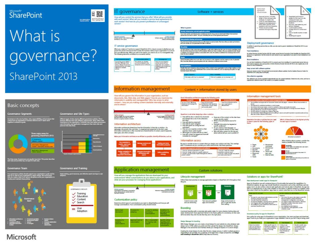 intranet governance