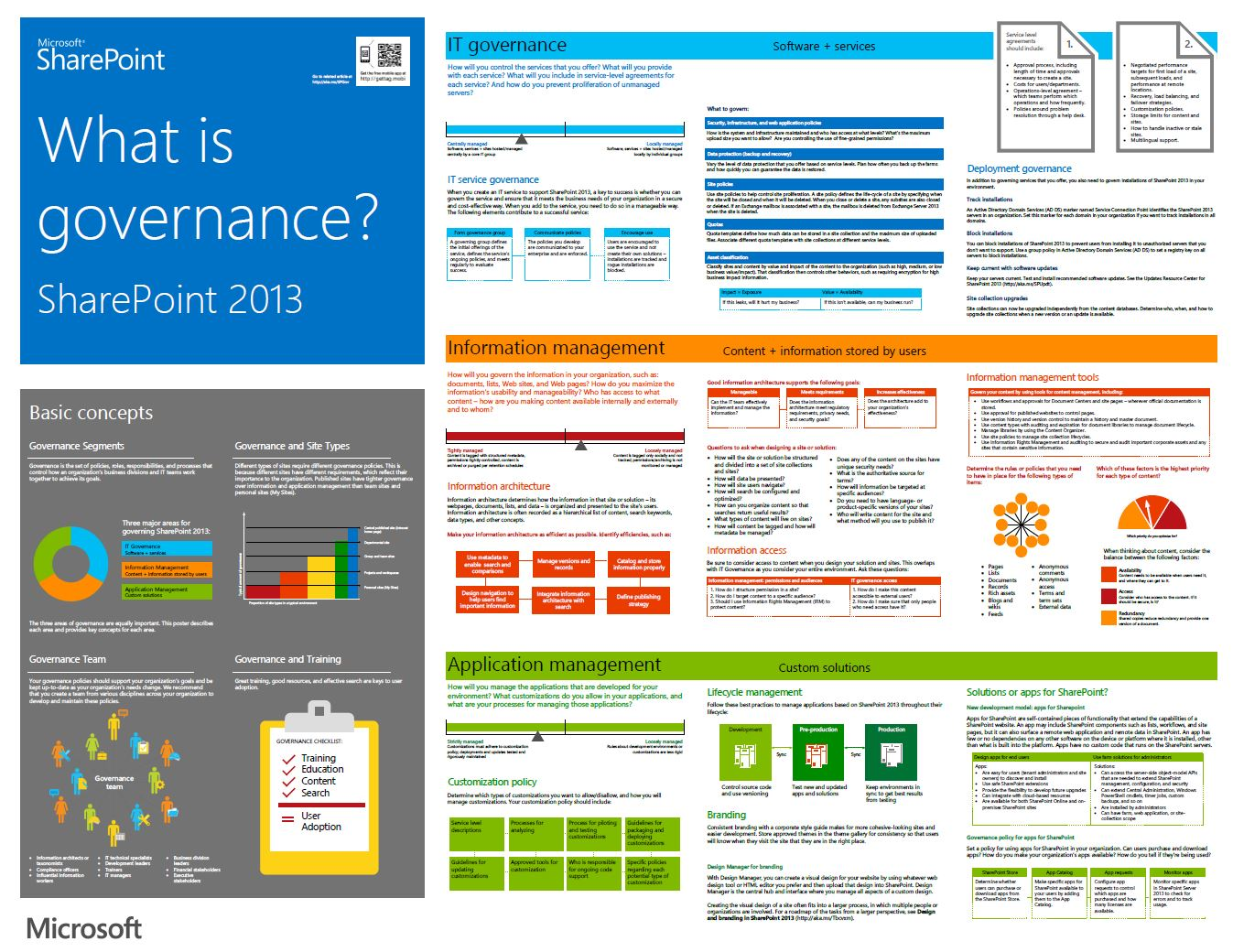Sharepoint intranet governance for What is the best poster website