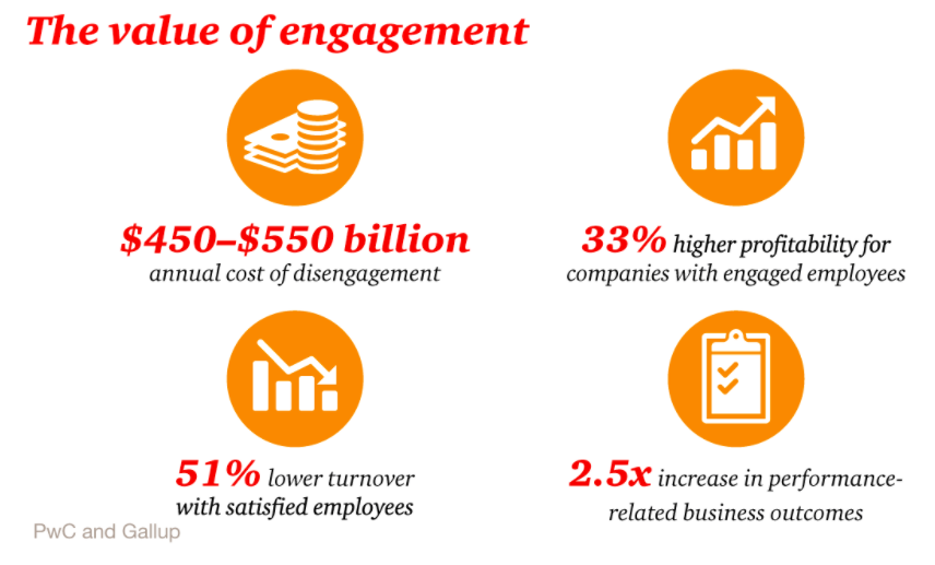 employee engagement intranet