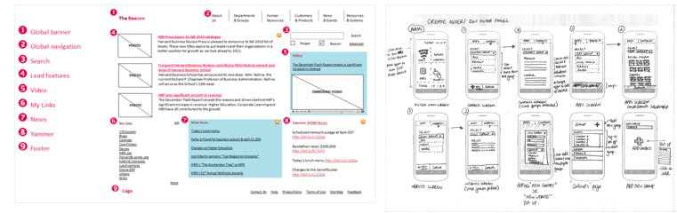 intranet wireframes